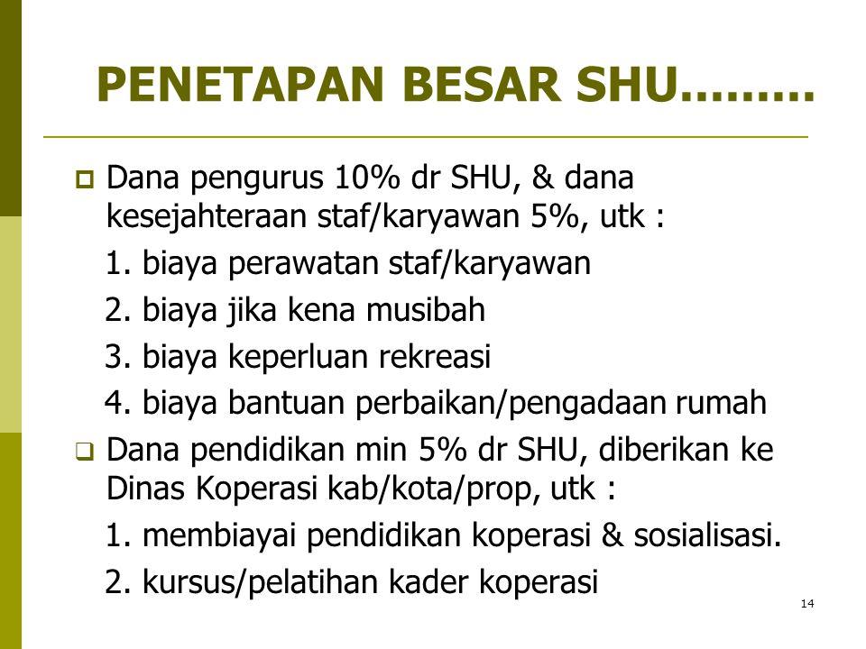 PENETAPAN BESAR SHU......... Dana pengurus 10% dr SHU, & dana kesejahteraan staf/karyawan 5%, utk :