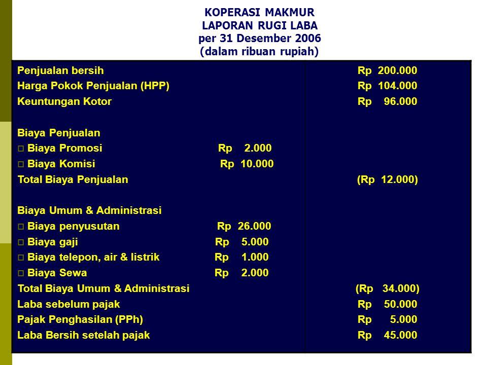 KOPERASI MAKMUR LAPORAN RUGI LABA per 31 Desember 2006 (dalam ribuan rupiah)