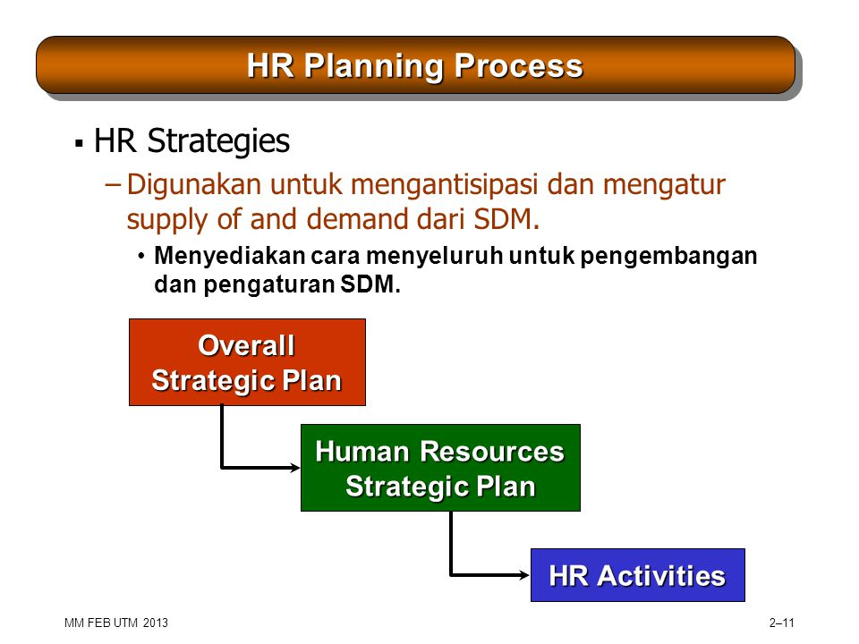 Overall Strategic Plan Human Resources Strategic Plan