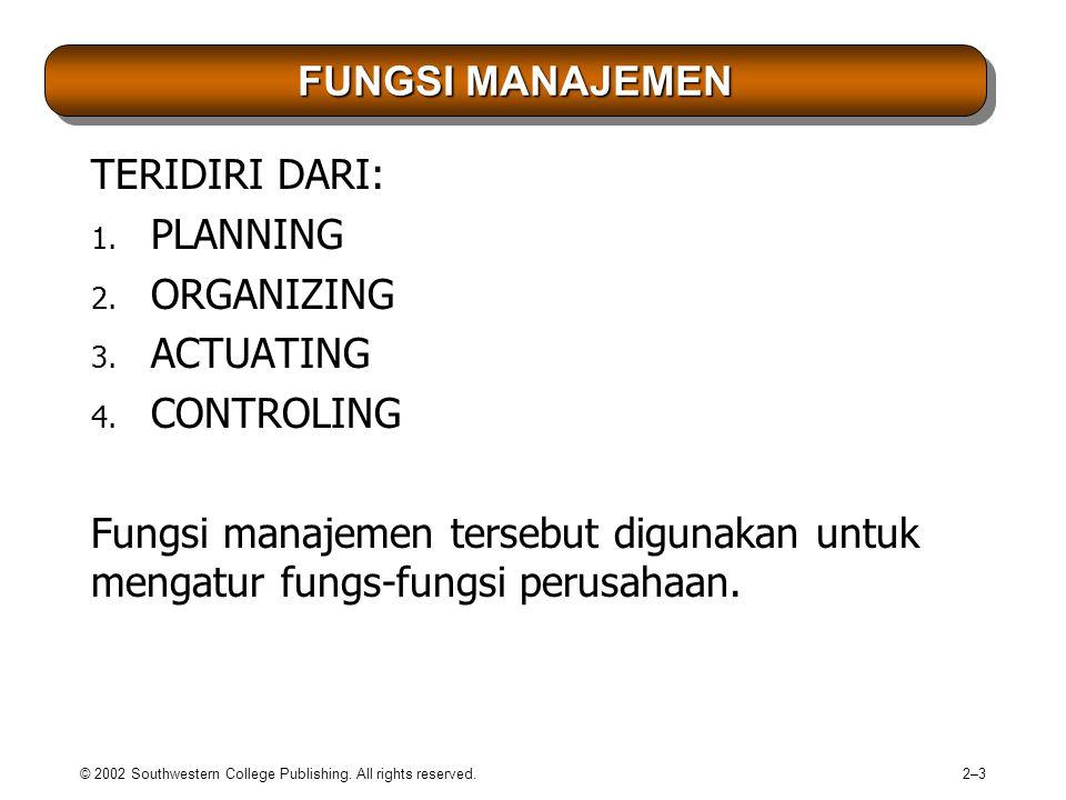 FUNGSI MANAJEMEN TERIDIRI DARI: PLANNING ORGANIZING ACTUATING