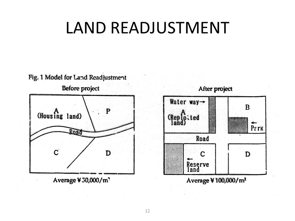 LAND READJUSTMENT