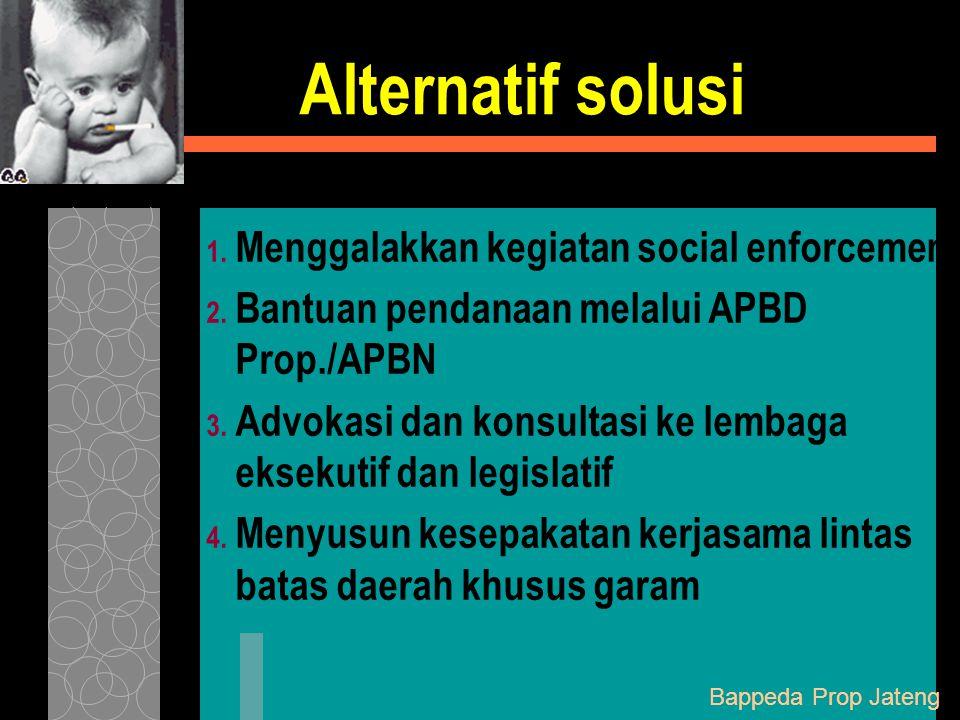 Alternatif solusi Menggalakkan kegiatan social enforcement