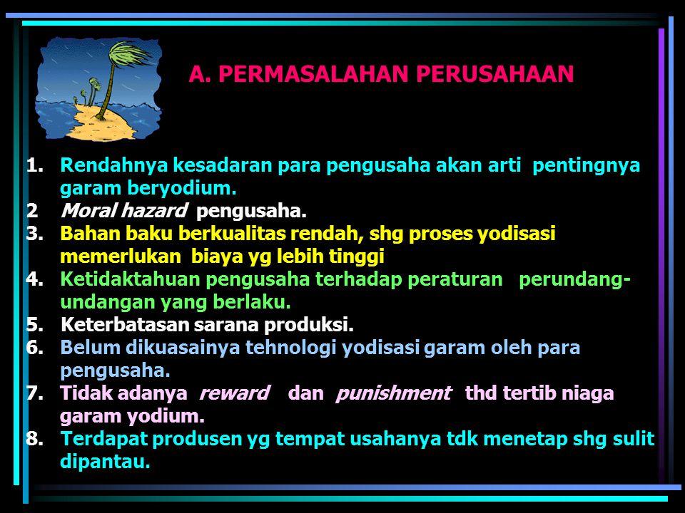 A. PERMASALAHAN PERUSAHAAN