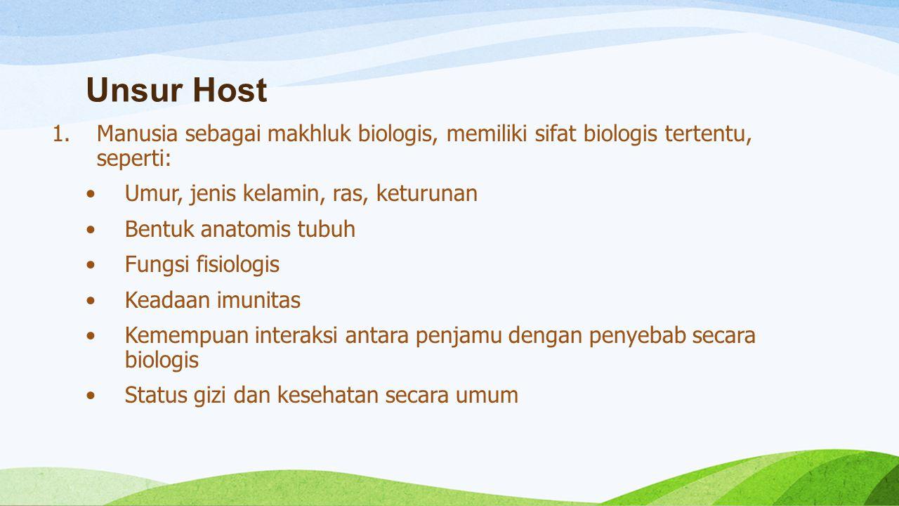 Unsur Host Manusia sebagai makhluk biologis, memiliki sifat biologis tertentu, seperti: Umur, jenis kelamin, ras, keturunan.