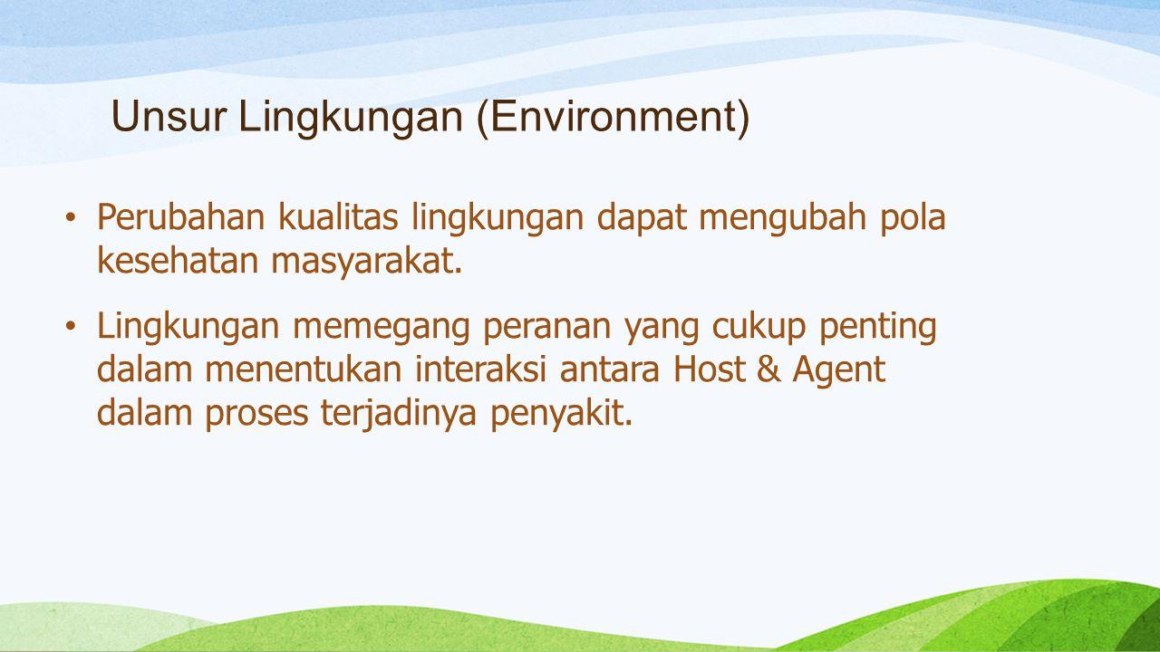 Unsur Lingkungan (Environment)