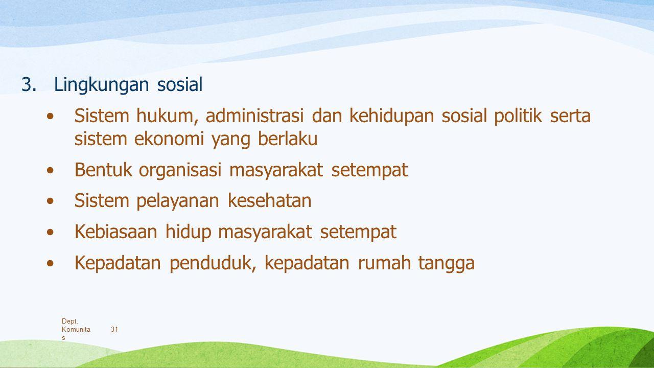 Bentuk organisasi masyarakat setempat Sistem pelayanan kesehatan
