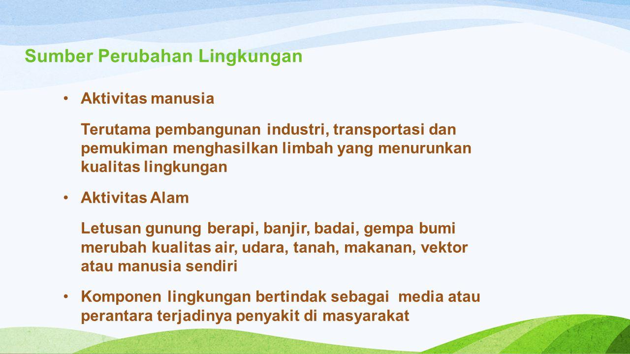 Sumber Perubahan Lingkungan