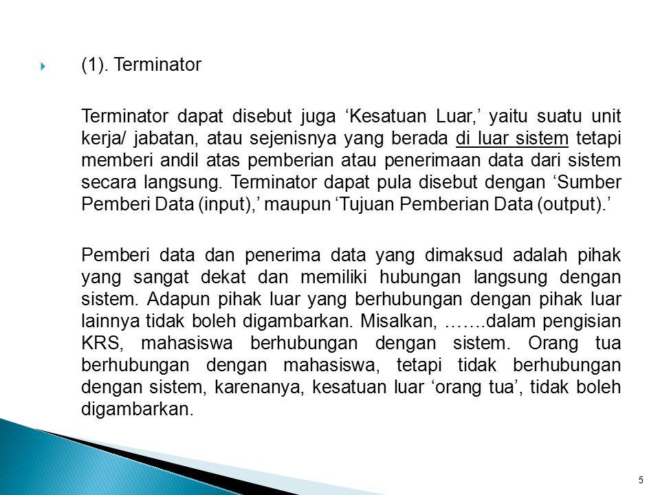 (1). Terminator