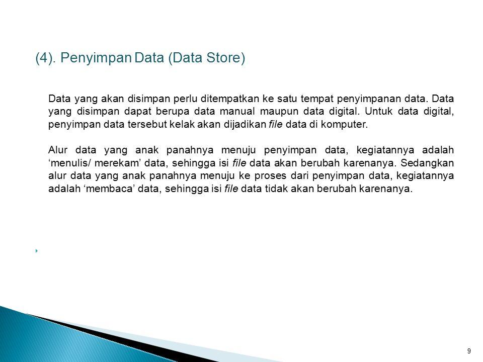 (4). Penyimpan Data (Data Store)