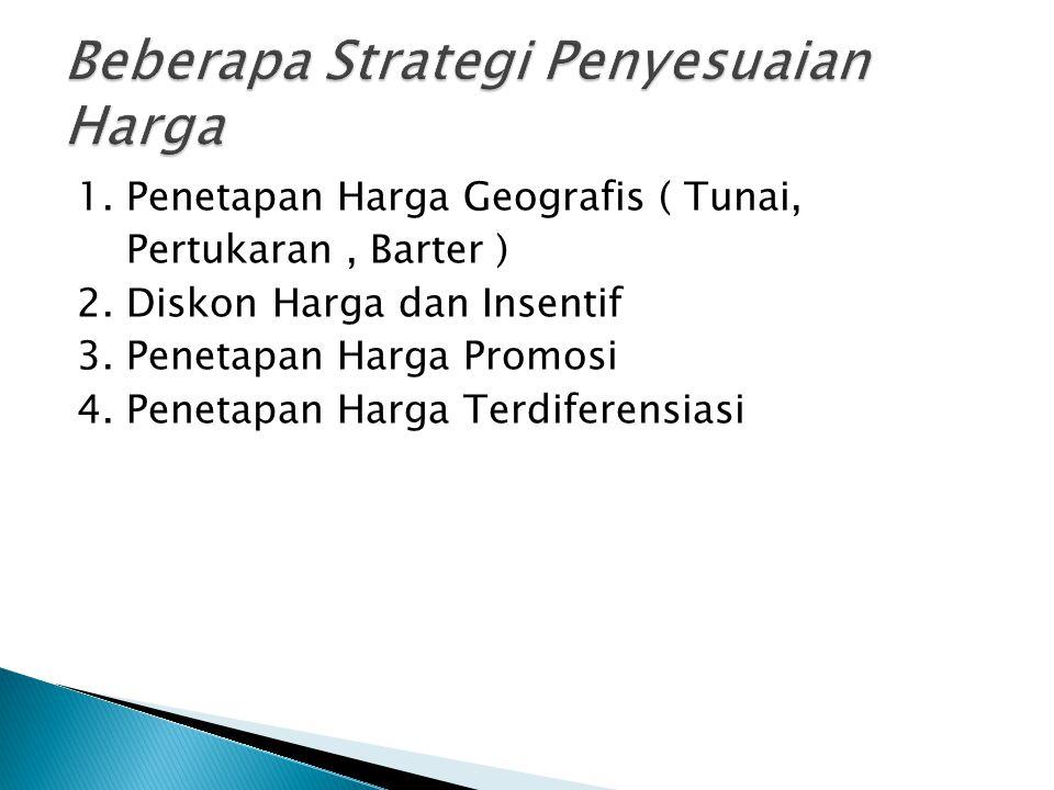 Beberapa Strategi Penyesuaian Harga
