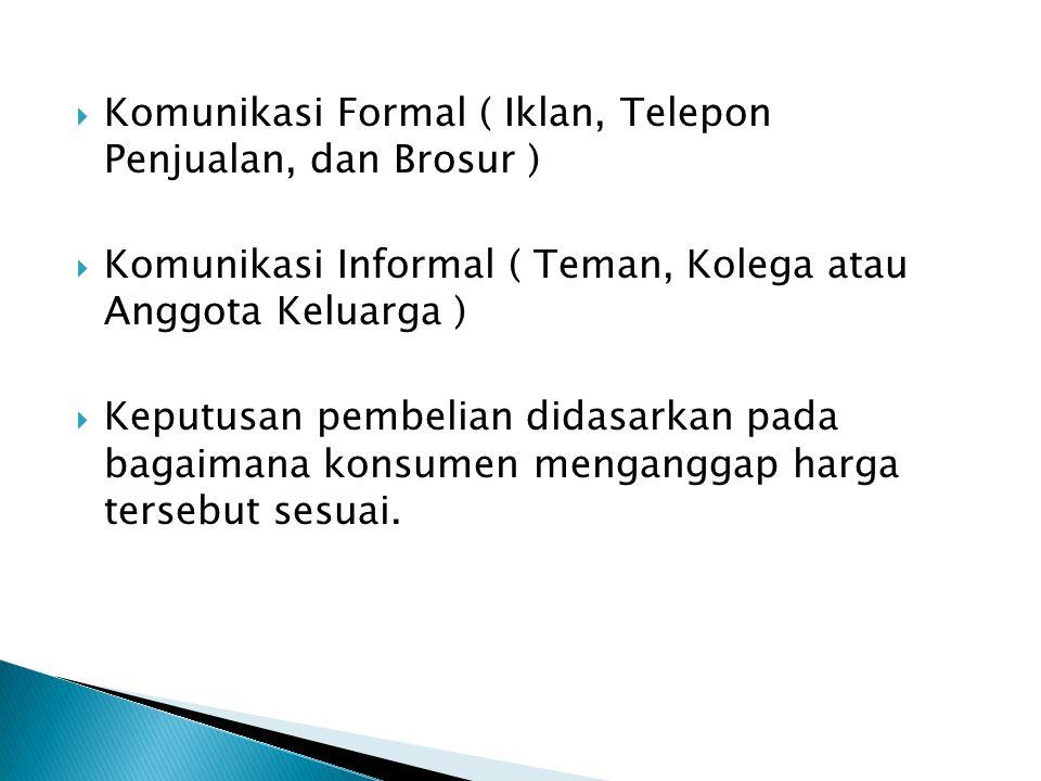 Komunikasi Formal ( Iklan, Telepon Penjualan, dan Brosur )