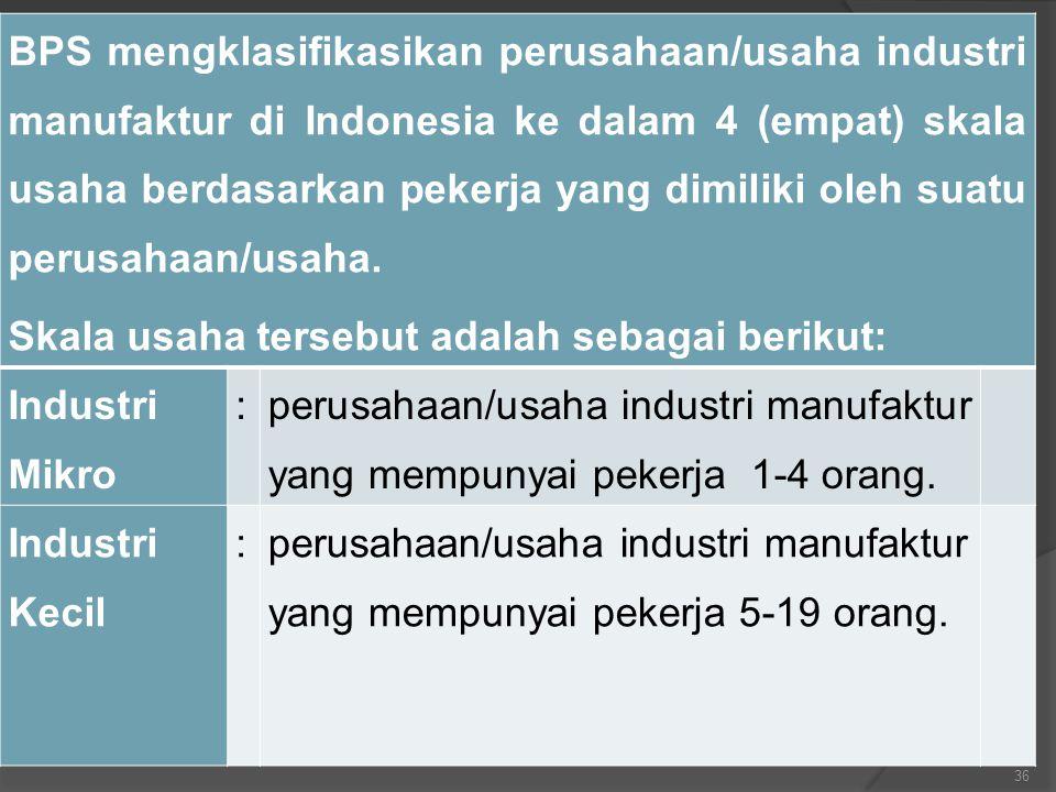 BPS mengklasifikasikan perusahaan/usaha industri manufaktur di Indonesia ke dalam 4 (empat) skala usaha berdasarkan pekerja yang dimiliki oleh suatu perusahaan/usaha.
