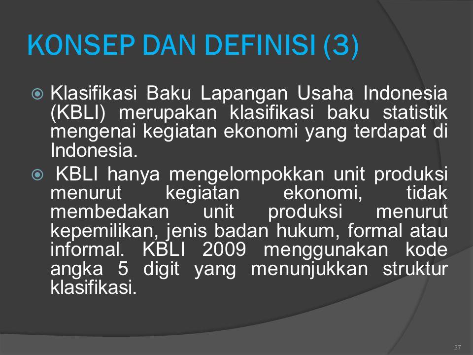 KONSEP DAN DEFINISI (3)