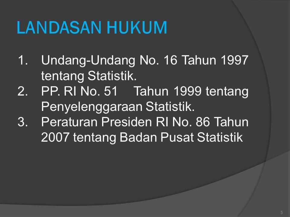 LANDASAN HUKUM Undang-Undang No. 16 Tahun 1997 tentang Statistik.