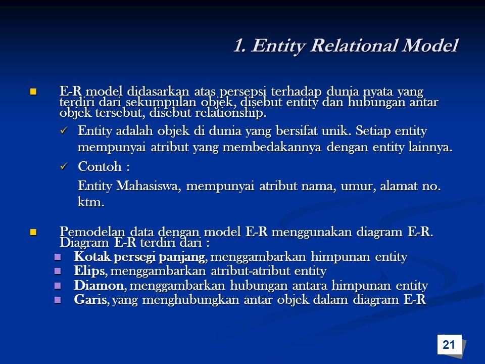 1. Entity Relational Model
