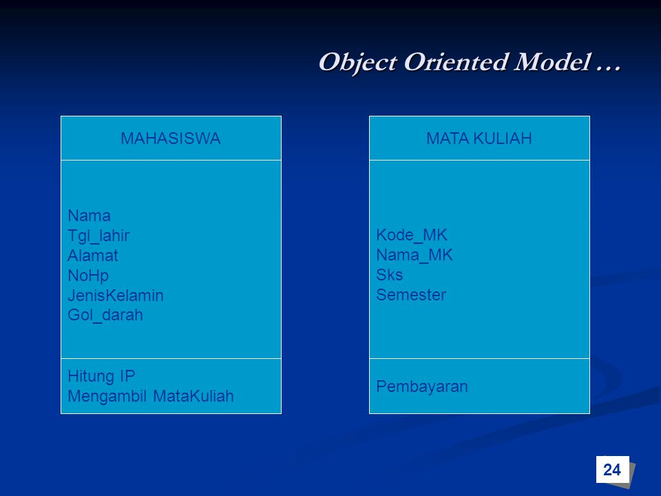 Object Oriented Model …