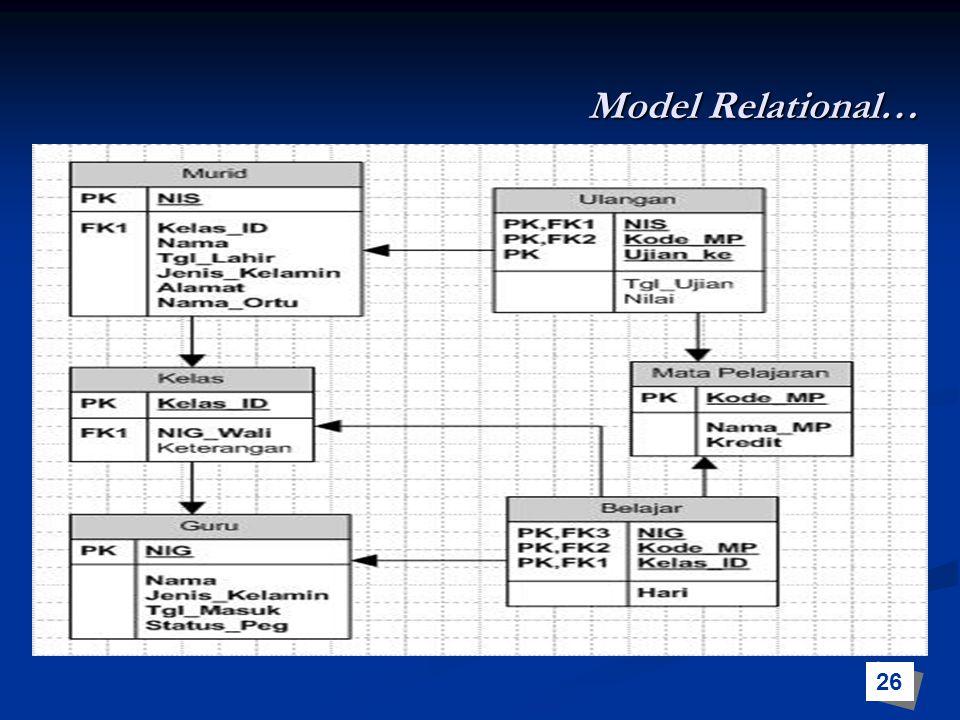 Model Relational… 26