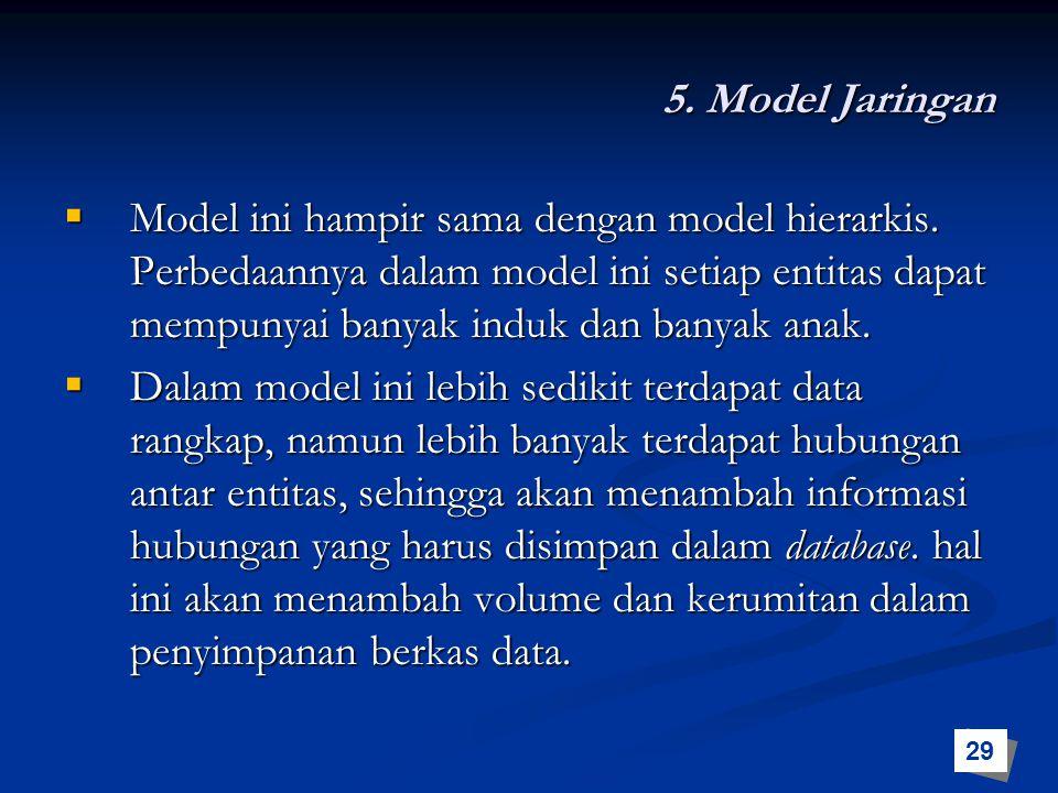 5. Model Jaringan