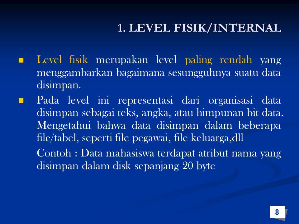 1. LEVEL FISIK/INTERNAL Level fisik merupakan level paling rendah yang menggambarkan bagaimana sesungguhnya suatu data disimpan.