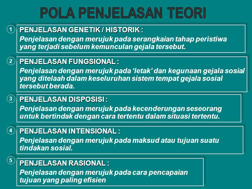 POLA PENJELASAN TEORI PENJELASAN GENETIK / HISTORIK :