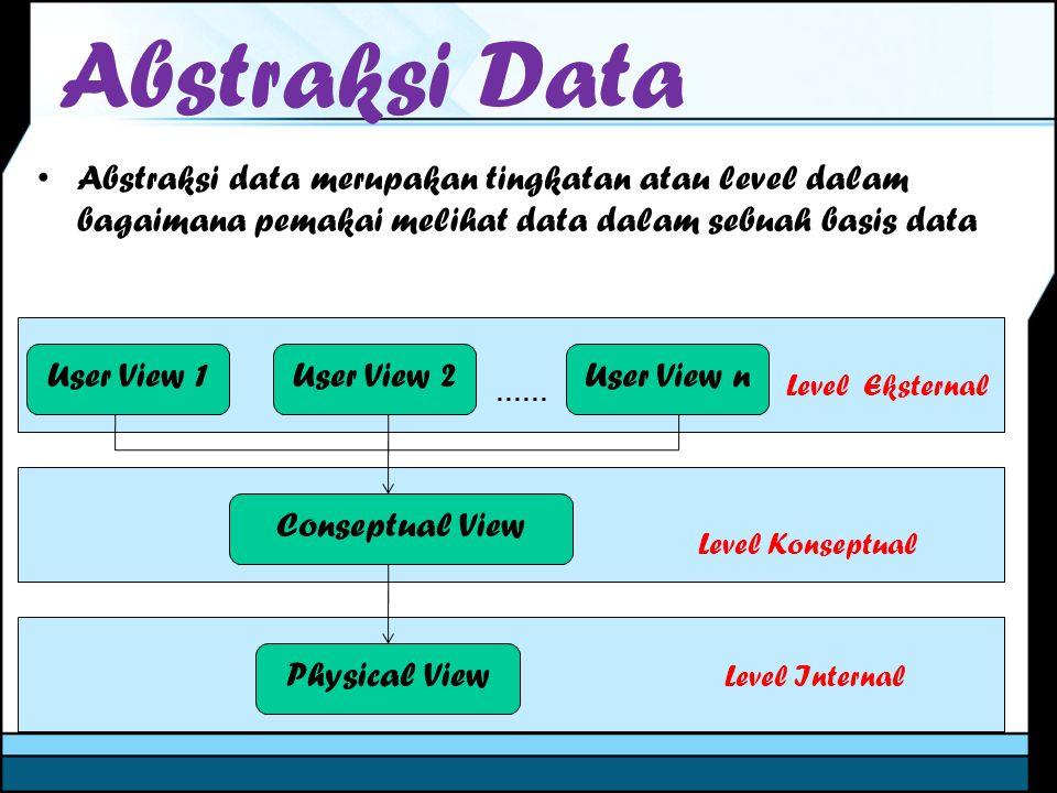 Abstraksi Data Abstraksi data merupakan tingkatan atau level dalam bagaimana pemakai melihat data dalam sebuah basis data.