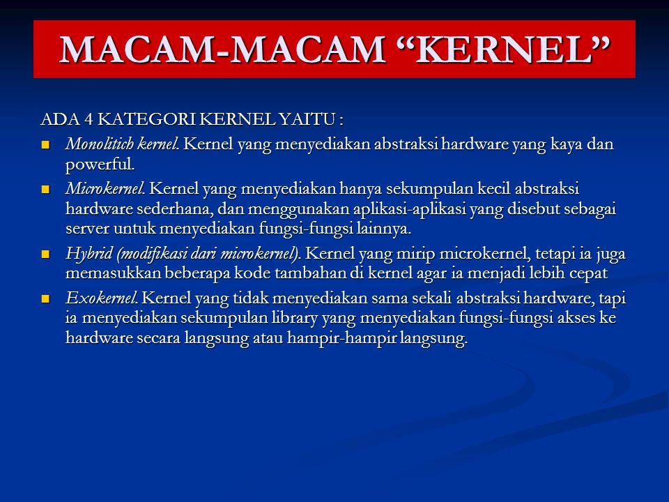 MACAM-MACAM KERNEL ADA 4 KATEGORI KERNEL YAITU :