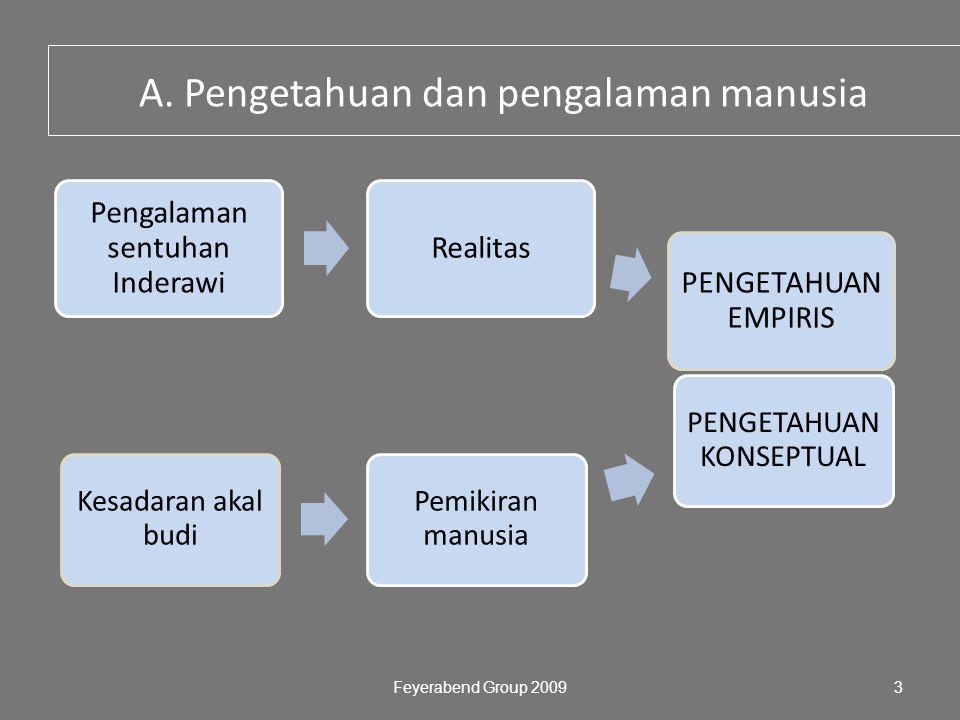 A. Pengetahuan dan pengalaman manusia