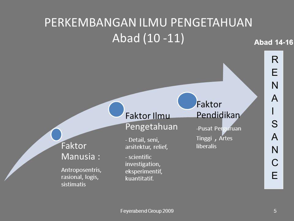 PERKEMBANGAN ILMU PENGETAHUAN Abad (10 -11)