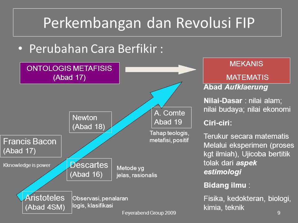 Perkembangan dan Revolusi FIP