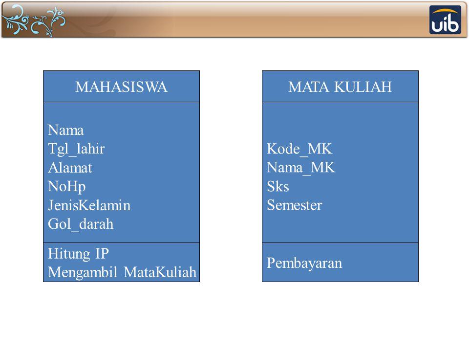 Nama Tgl_lahir. Alamat. NoHp. JenisKelamin. Gol_darah. MAHASISWA. Kode_MK. Nama_MK. Sks. Semester.