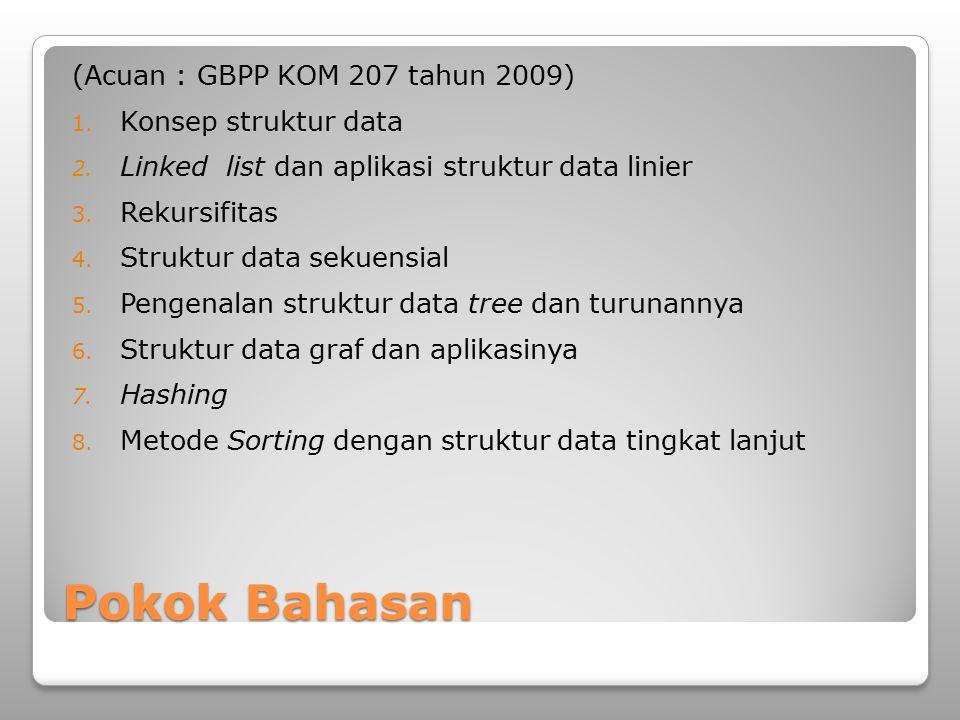 Pokok Bahasan (Acuan : GBPP KOM 207 tahun 2009) Konsep struktur data