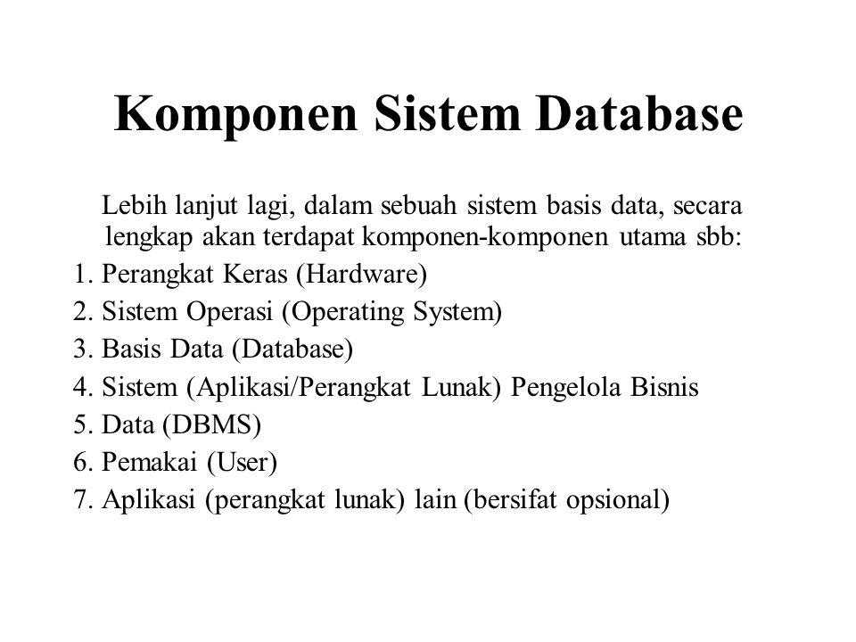 Komponen Sistem Database