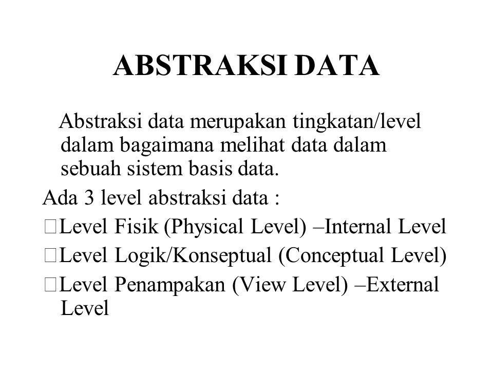 ABSTRAKSI DATA Abstraksi data merupakan tingkatan/level dalam bagaimana melihat data dalam sebuah sistem basis data.