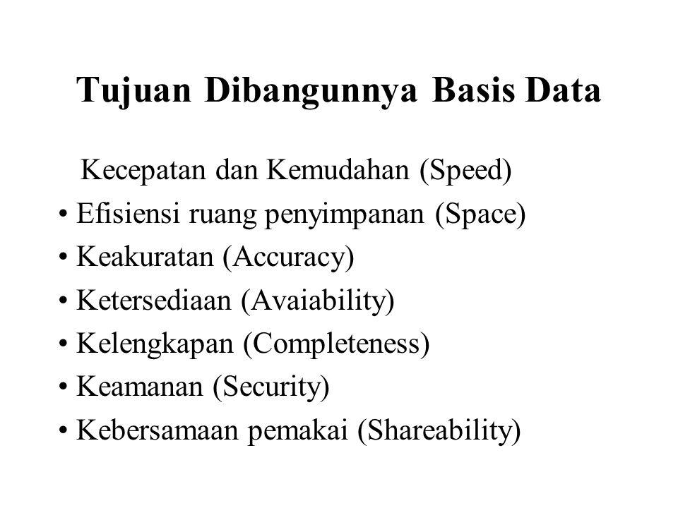 Tujuan Dibangunnya Basis Data