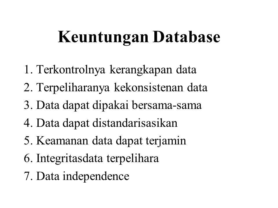 Keuntungan Database 1. Terkontrolnya kerangkapan data
