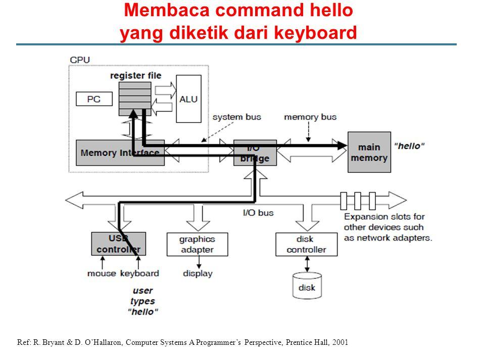 Membaca command hello yang diketik dari keyboard