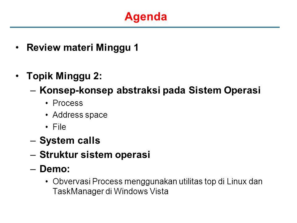 Agenda Review materi Minggu 1 Topik Minggu 2: