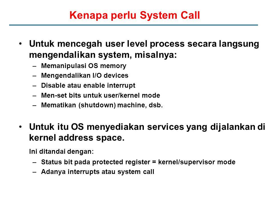 Kenapa perlu System Call