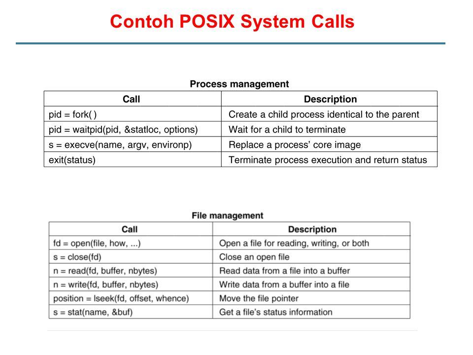 Contoh POSIX System Calls