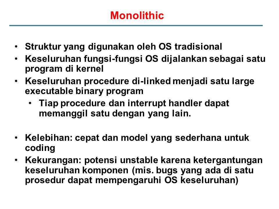 Monolithic Struktur yang digunakan oleh OS tradisional