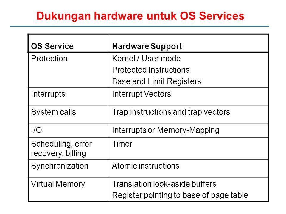 Dukungan hardware untuk OS Services