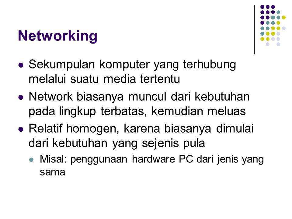 Networking Sekumpulan komputer yang terhubung melalui suatu media tertentu.