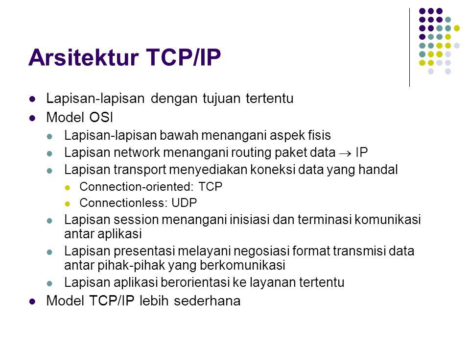 Arsitektur TCP/IP Lapisan-lapisan dengan tujuan tertentu Model OSI