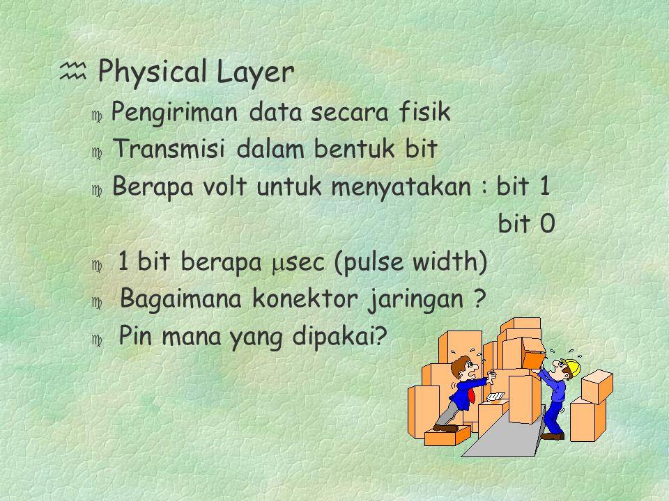 Physical Layer Pengiriman data secara fisik Transmisi dalam bentuk bit