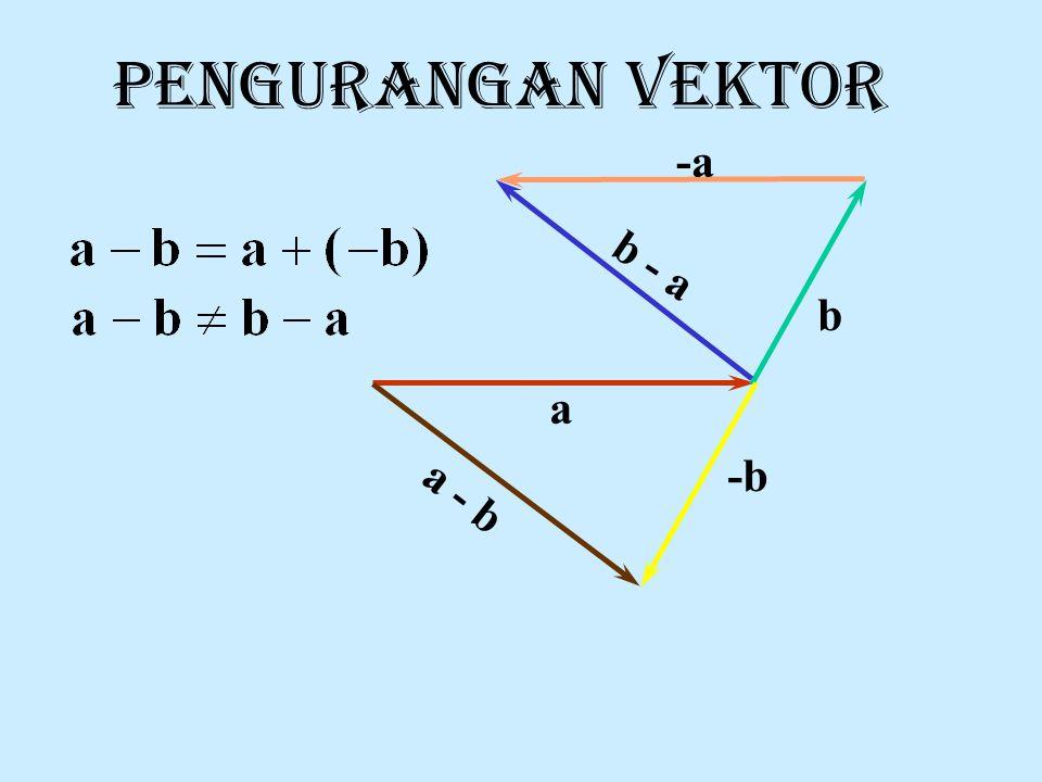 PENGURANGAN VEKTOR -a b - a b a -b a - b