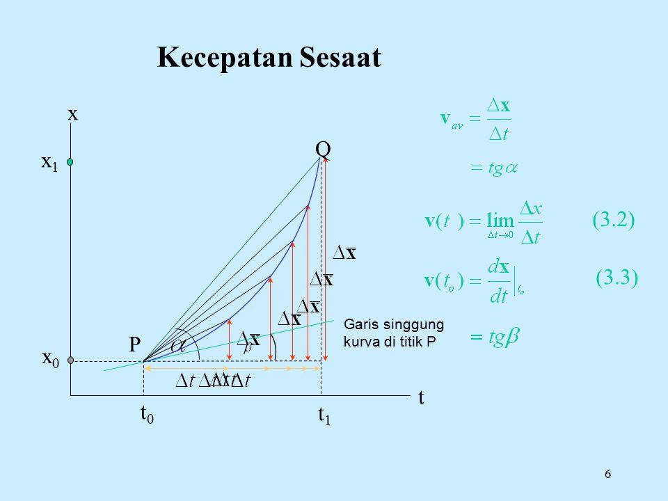 Kecepatan Sesaat x Q x1 (3.2) (3.3) P x0 t t0 t1 Garis singgung