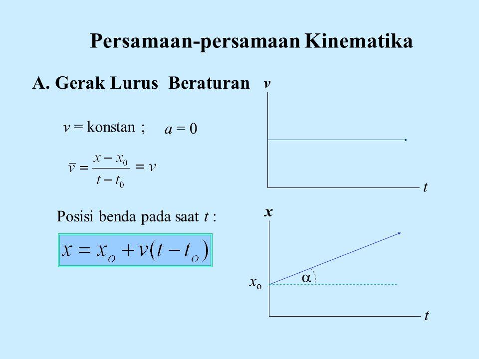 Persamaan-persamaan Kinematika