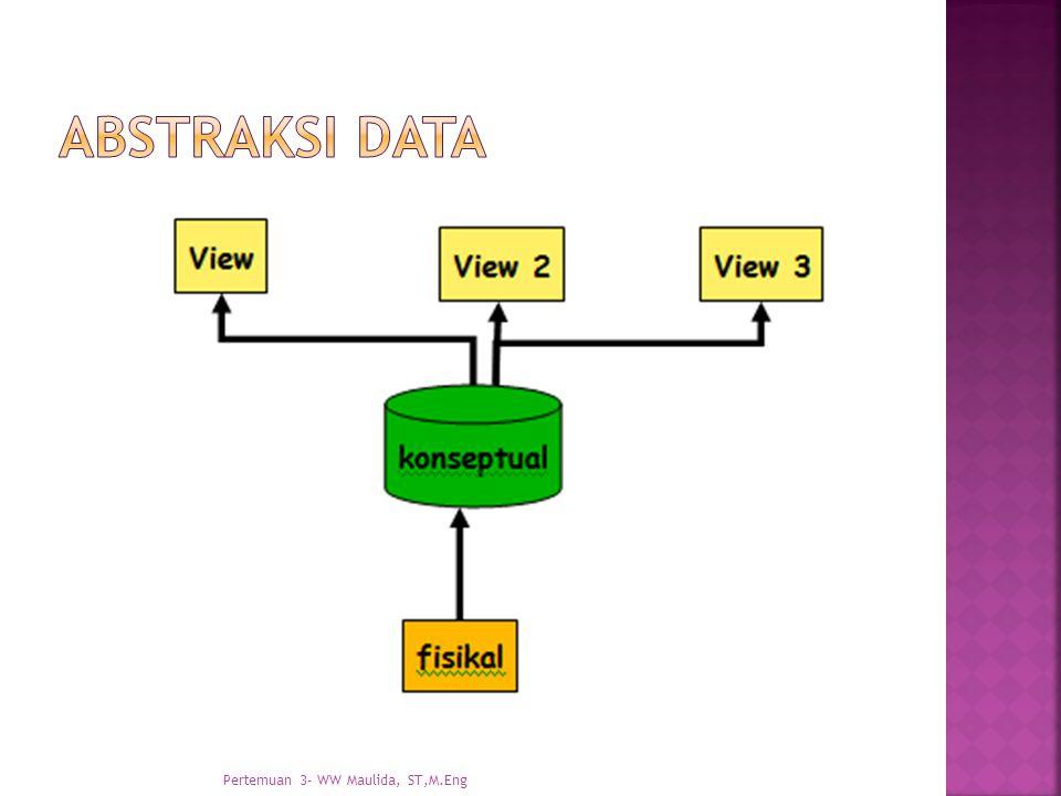 Abstraksi data Pertemuan 3- WW Maulida, ST,M.Eng