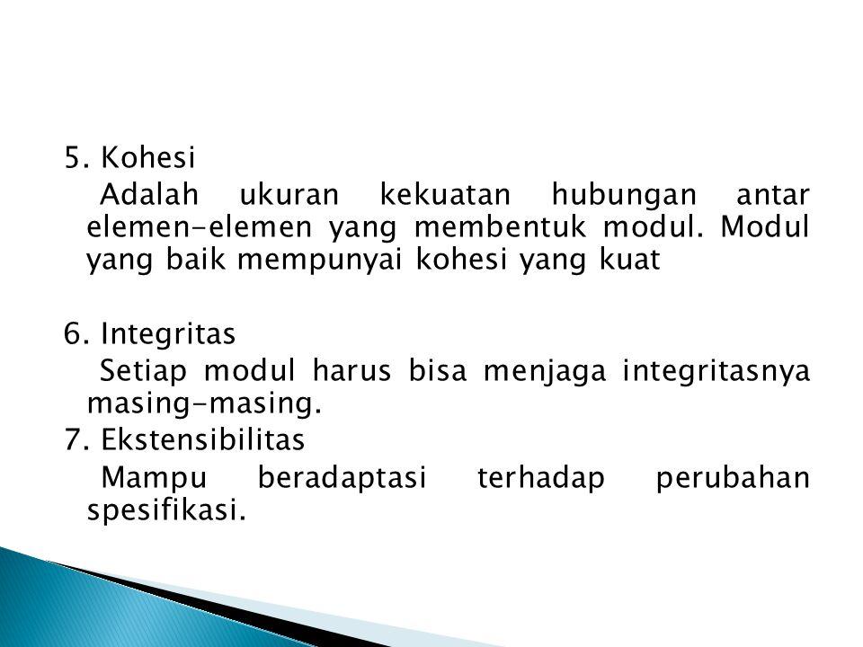 5. Kohesi Adalah ukuran kekuatan hubungan antar elemen-elemen yang membentuk modul. Modul yang baik mempunyai kohesi yang kuat.