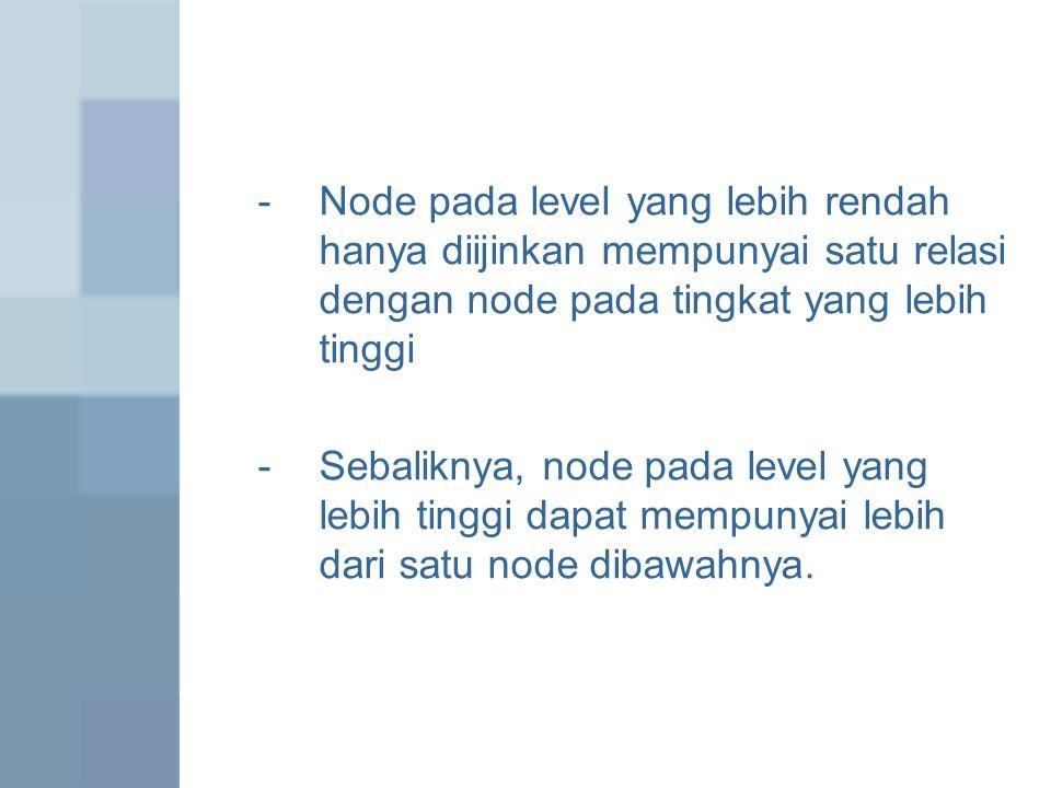 Node pada level yang lebih rendah hanya diijinkan mempunyai satu relasi dengan node pada tingkat yang lebih tinggi